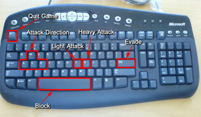 Keyboard controls for the game